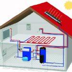 تحقیق تاسیسات سرمایشی و گرمایشی ساختمان