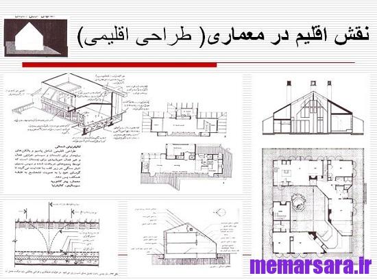 دانلود پاورپوینت اقلیم در معماری
