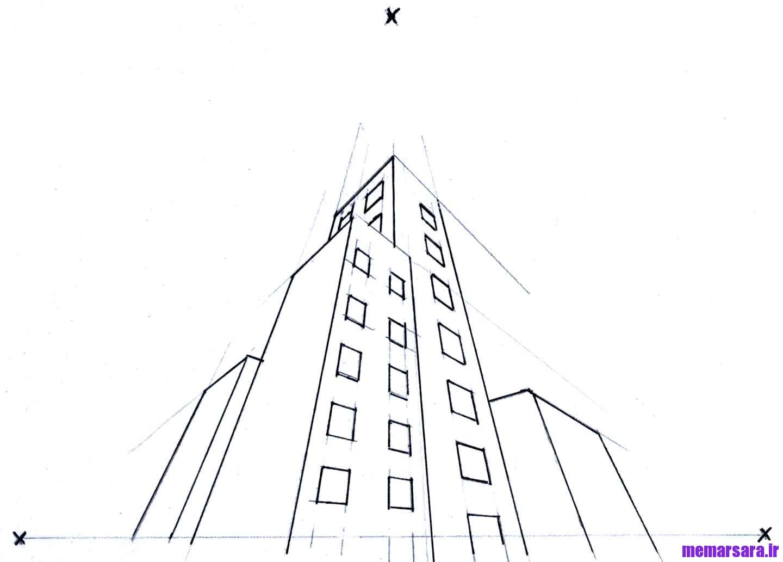 نمونه تصاویر پرسپکتیو سه نقطه ای 3