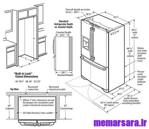ابعاد و اندازه های استاندارد یخچال ، لباسشویی،ظرفشویی ، فر توکار