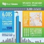 انرژی خانه سبز 39
