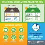 انرژی خانه سبز 38