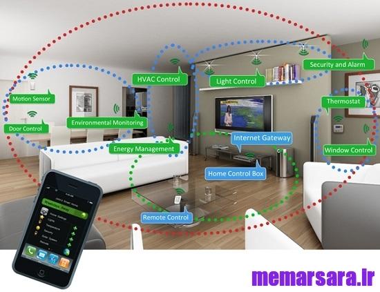 مقاله طراحی خانه هوشمند و سیستم BMS